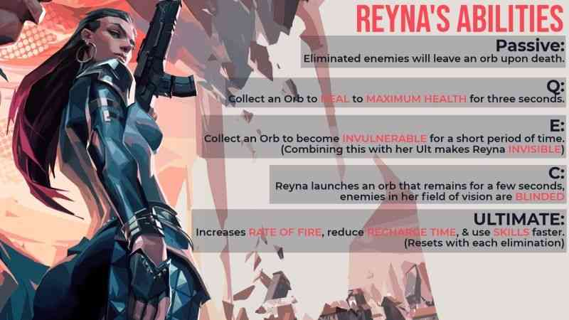 New agent Reyna announced for Valorant