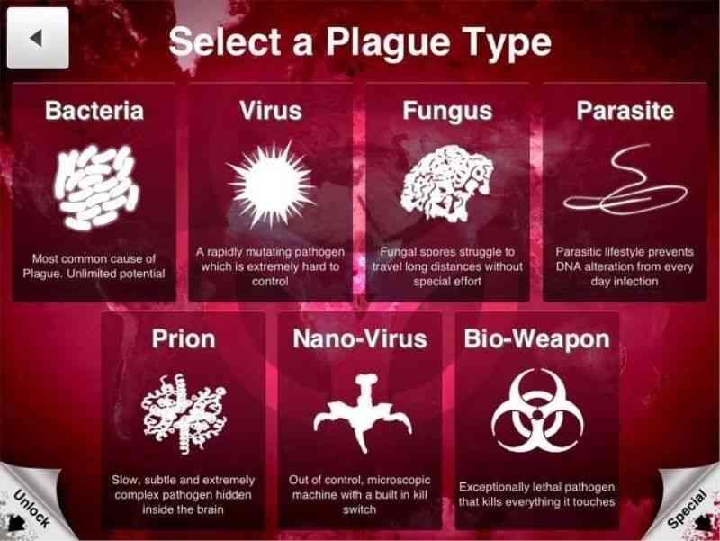 Plague Inc. sales increased
